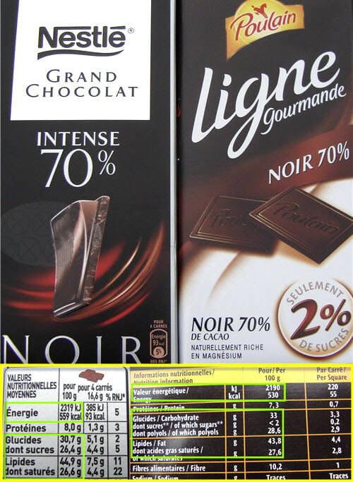 du chocolat de r233gime pas si light