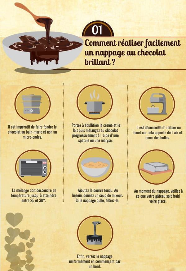 astuces sur le chocolat nappage fonte et conservation. Black Bedroom Furniture Sets. Home Design Ideas