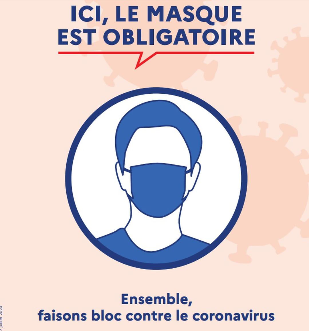 Fin Du Masque Obligatoire Exterieur Rue Interieur Ecole