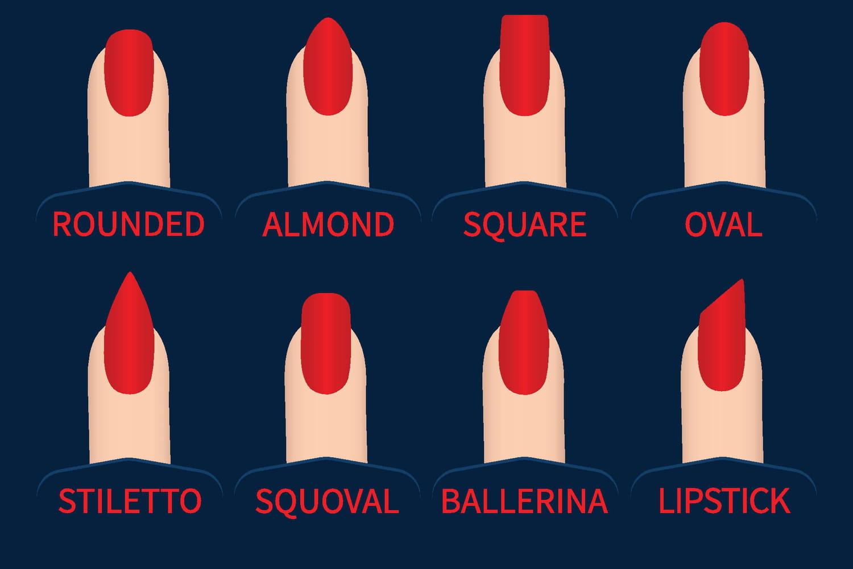 Quelle forme d'ongle choisir?