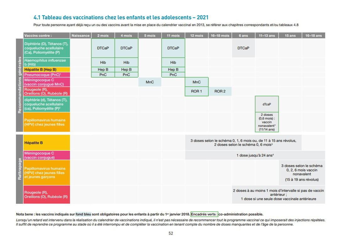 calendrier vaccinal enfant adolescent 2021