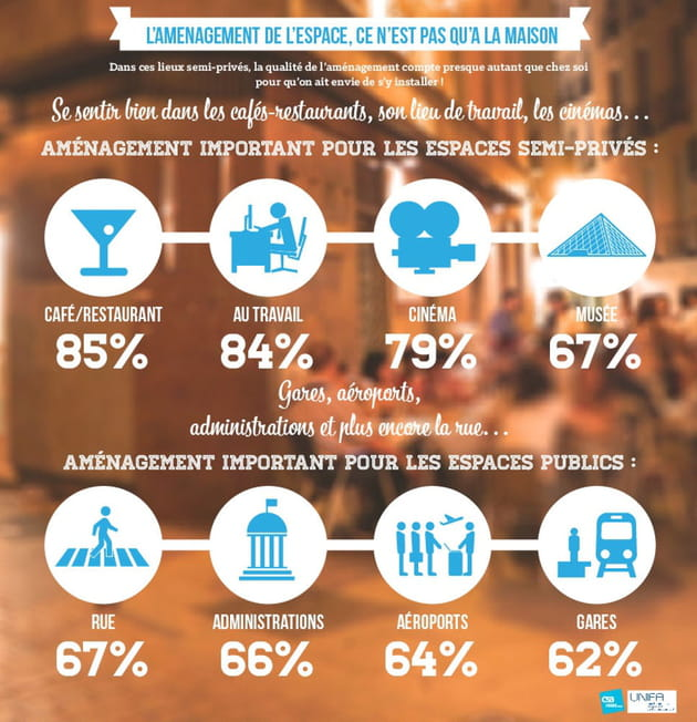 infographie unifa csa photo