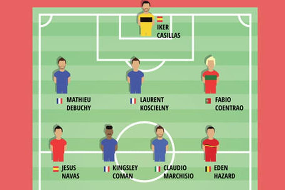 Euro 2016 : découvrez l'équipe sexy des supportrices françaises