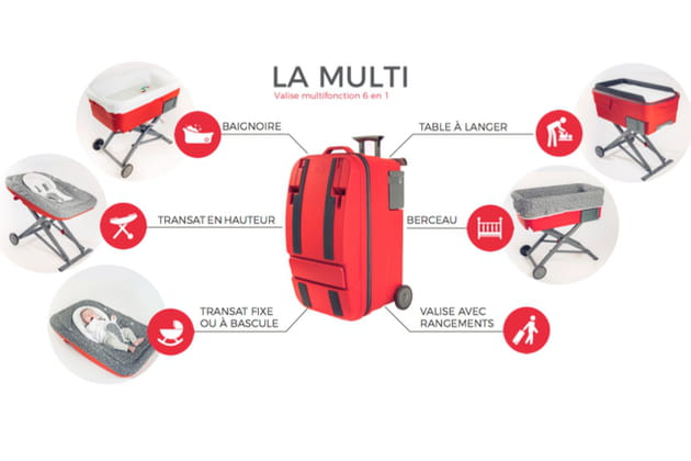 La Multi, la valise 6 en 1 de Canailles Dream