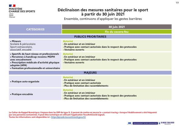 Mesures sport