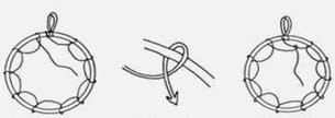 schéma pour le tissage central