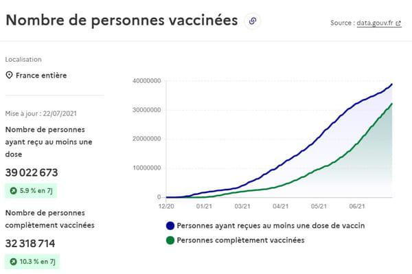 courbe-covid-vaccin-france