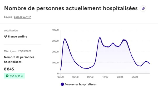 courbe-covid-hospitalisation