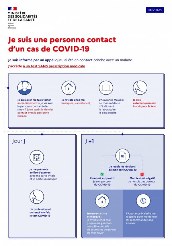 test personne contact covid