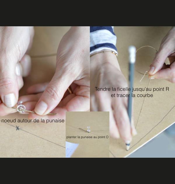 Etape 2: tracer les courbes