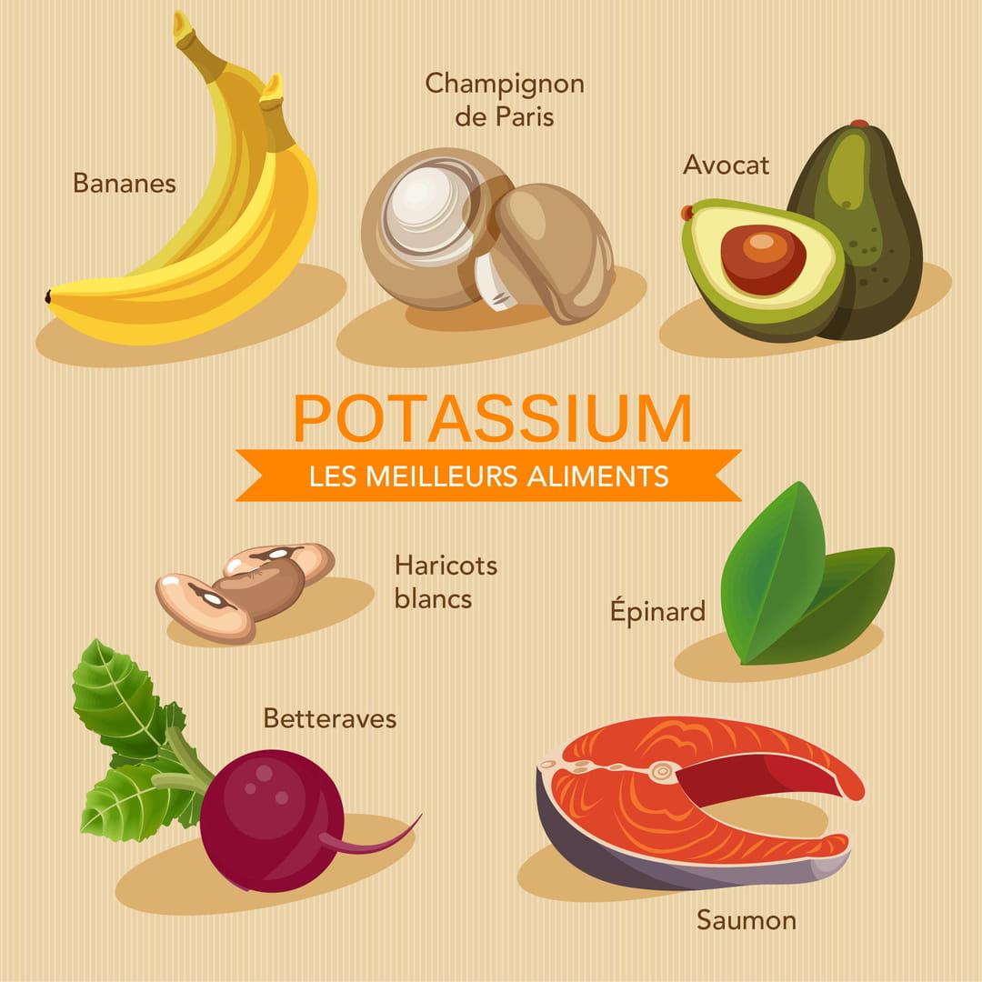 d6c5db0218eabb Manque de potassium : signes et traitements de l'hypokaliémie