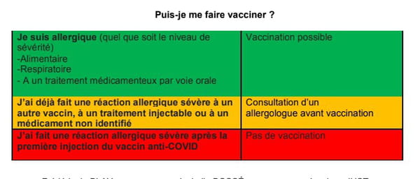 recommandations-covid-allergie-vaccination