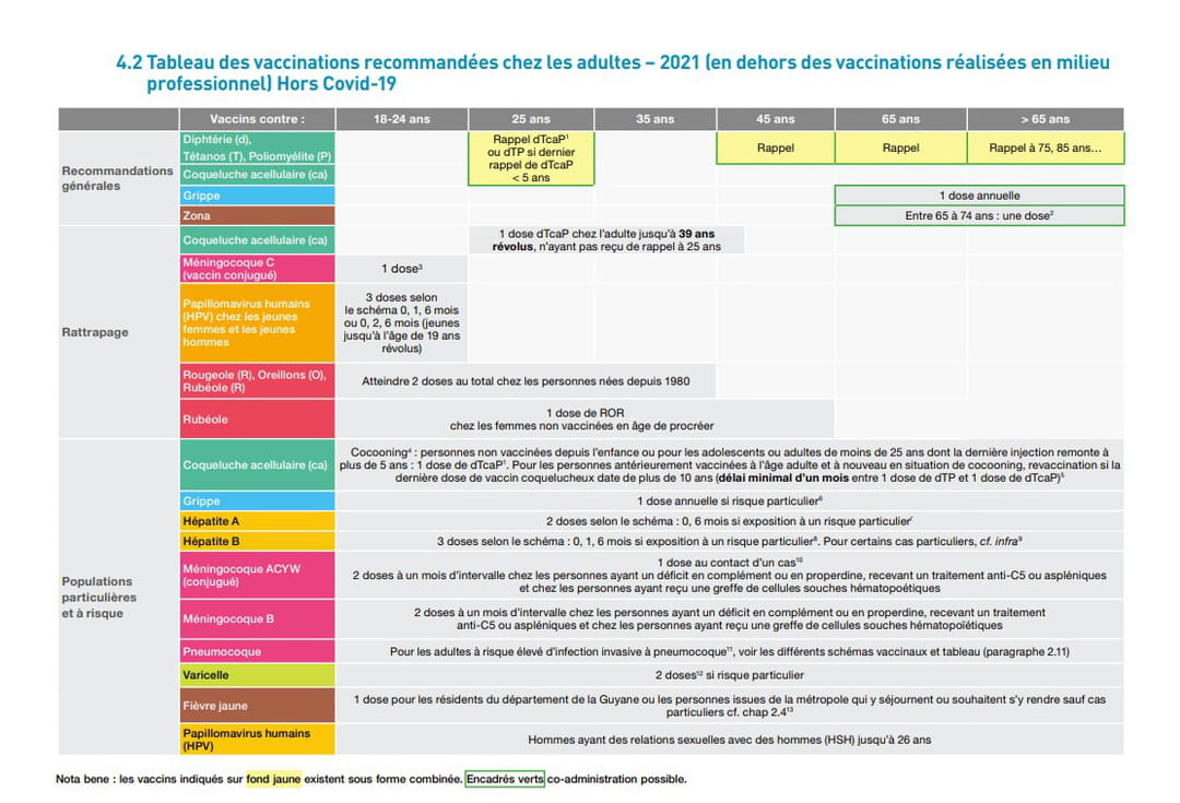 calendrier vaccinal adulte 2021