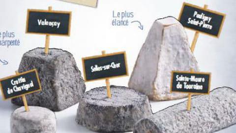 Les Fromages de Chèvre du Centre en haut de l'affiche