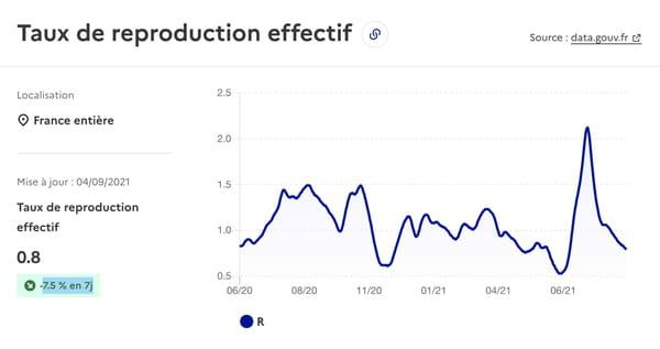 r0-covid-r-effectif-courbe