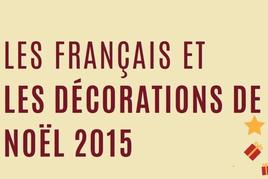 Déco de Noël : qu'en pensent les Français en 2015 ?