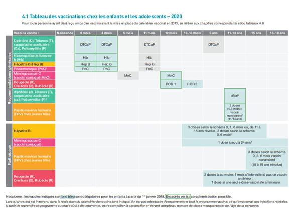 calendrier-vaccinal-bebe-2020