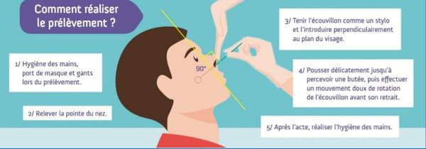 test trod grippe