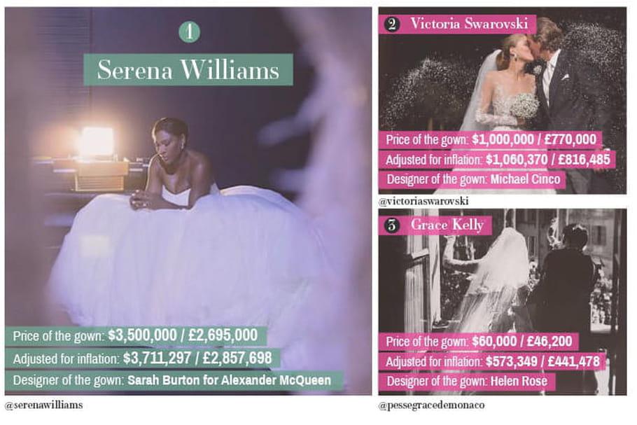 Classement des robes de mariées les plus chères portées par les stars