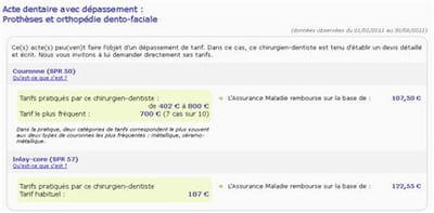 sur le site ameli-direct, vous avez accès librement aux tarifs pratiqués par