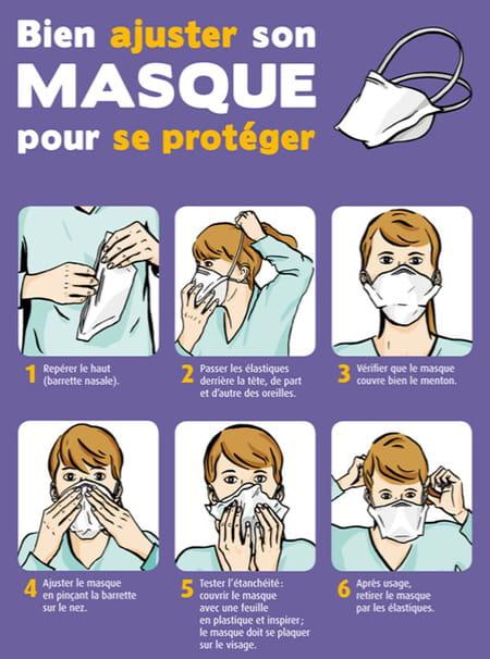 comment mettre masque canard coronavirus