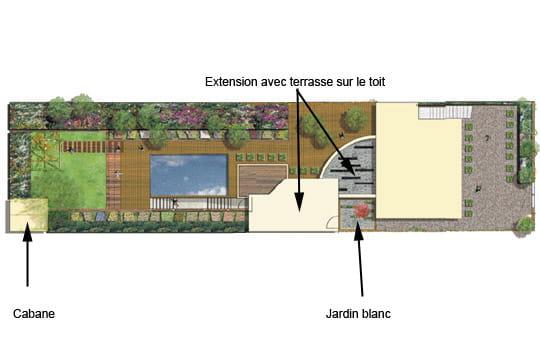 Le plan du nouveau jardin