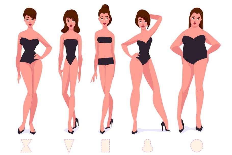 Comment s'habiller en fonction de sa morphologie? Guide complet