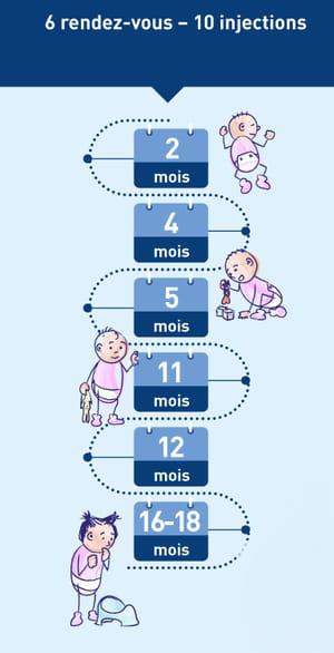 vaccin-enfant