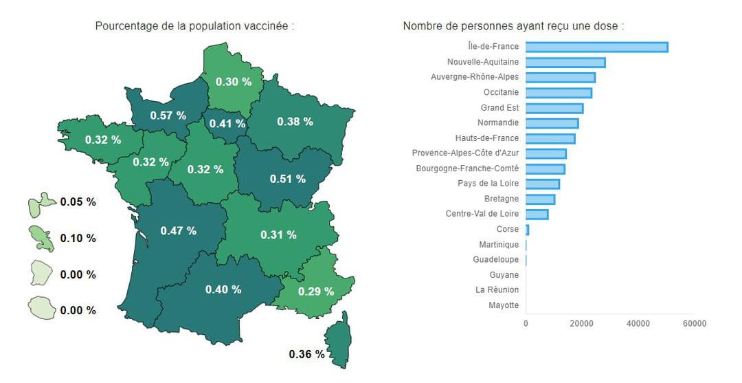 carte taux de vaccination covid région france