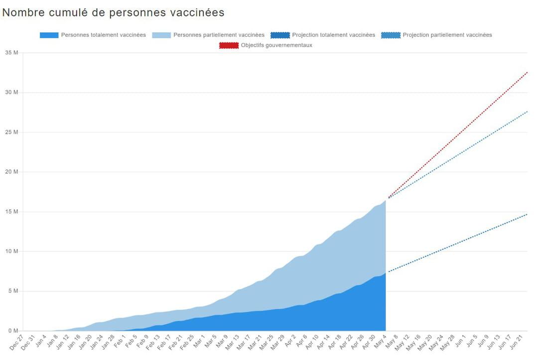 courbe-covid-vaccination