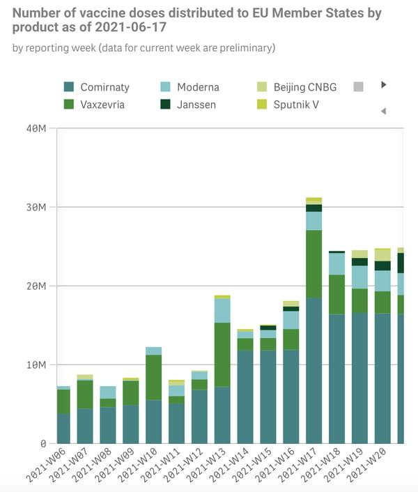 courbe-vaccin-covid-europe