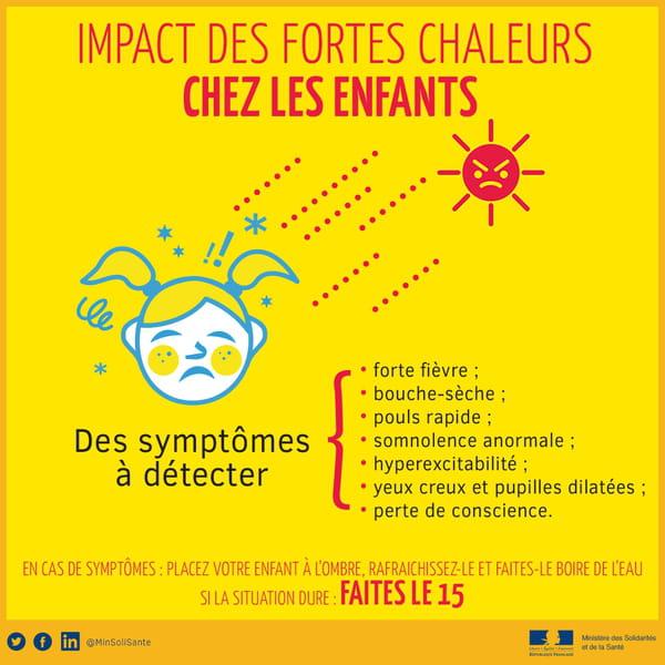 Canicule les bons gestes adopter avec un enfant - Symptome coup de chaleur bebe ...