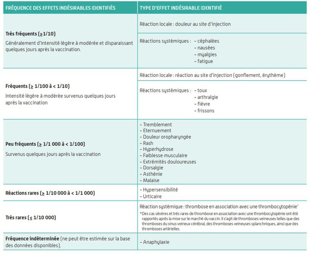 Effets indésirables du vaccin Janssen