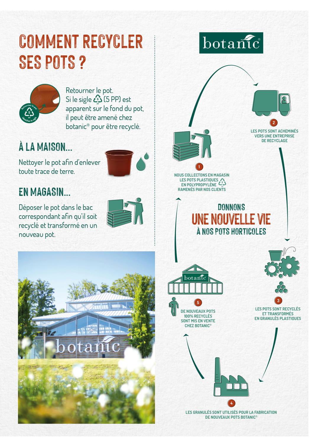 comment-recycler-ses-pots-en-plastique