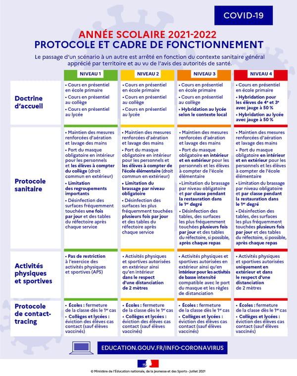 protocole-sanitaire-ecole-rentree-2021