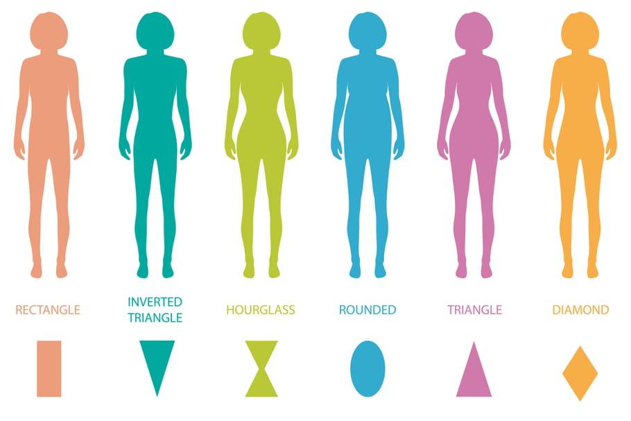 Comment mettre en valeur une morphologie en sablier ou en X?