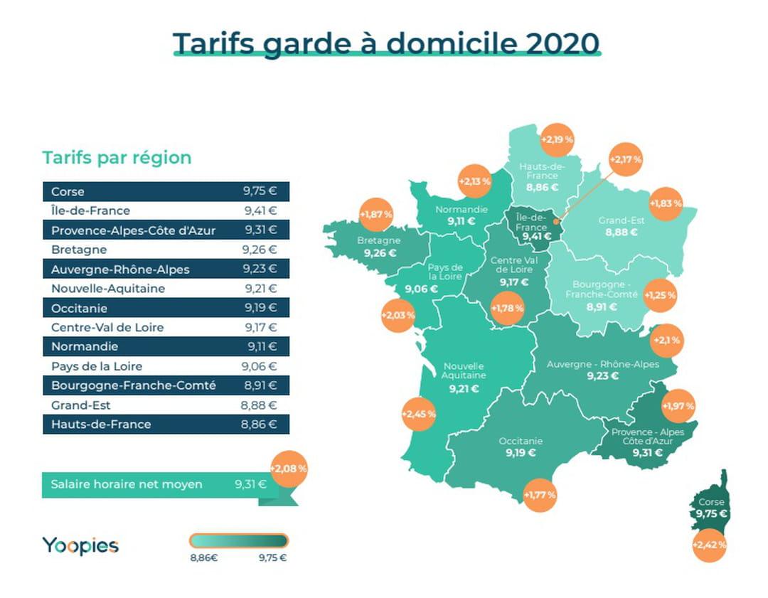 prix-nounou-2020-par-regions