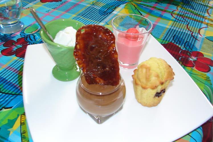Muffin douceur et sa farandole de gourmandises