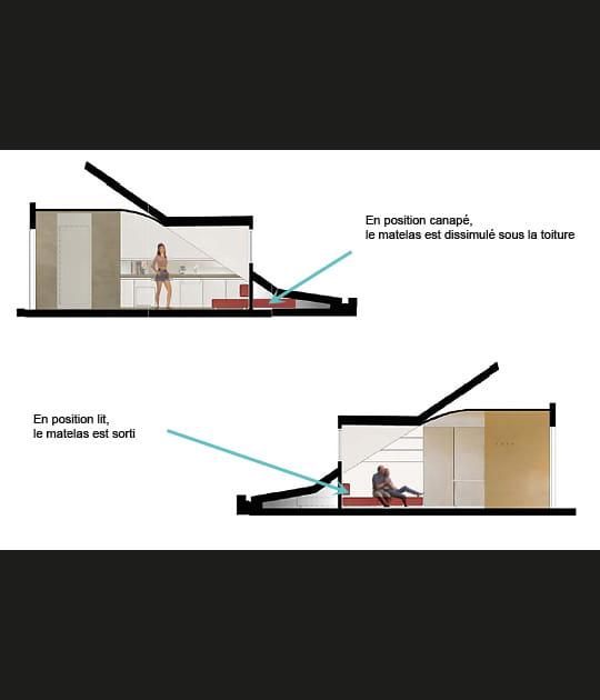 L'aménagement de l'espace sous la toiture