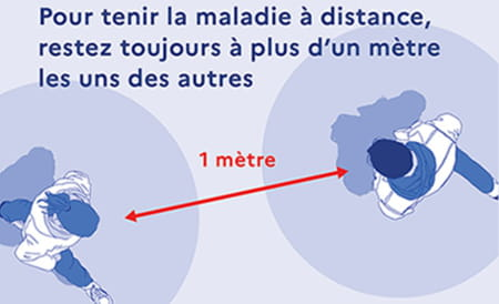 distance sociale coronavirus