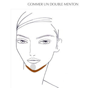 le contouring pour gommer son double menton par patrick lorentz, senior make-up