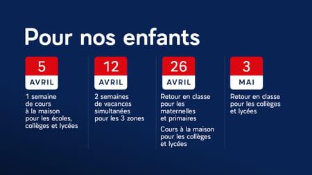 Mesures en France