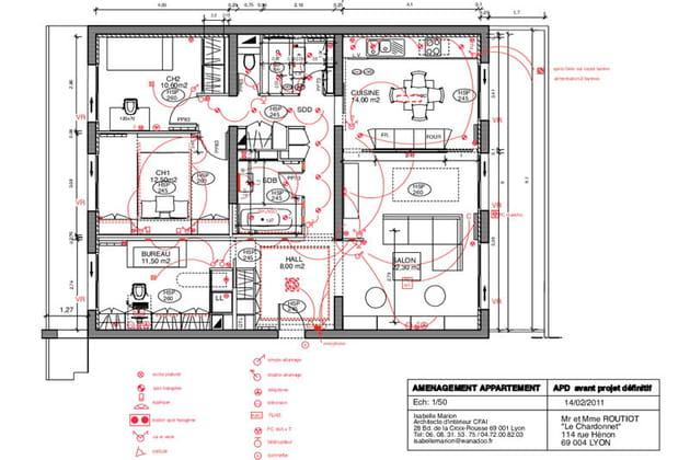 Plan de la rénovation