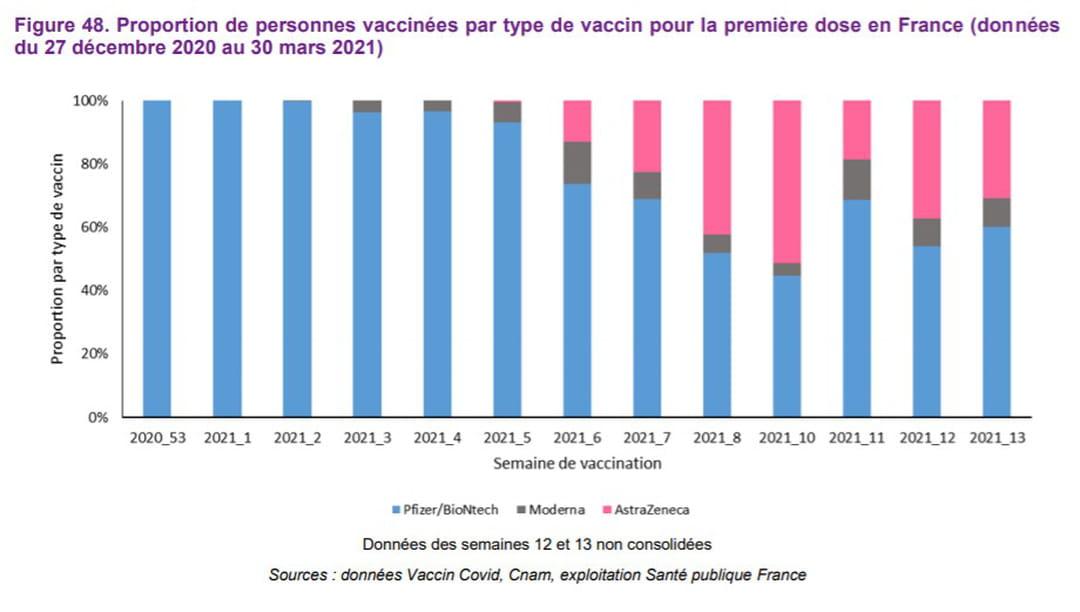 quels-vaccin-covid-en-france