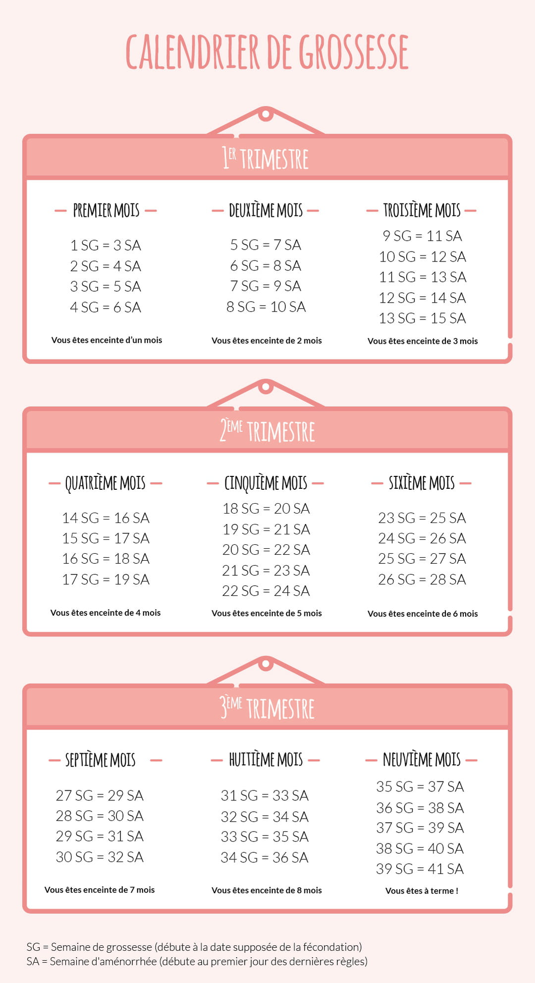 calendrier-de-grossesse