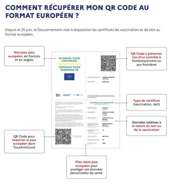 qr code certificat européen
