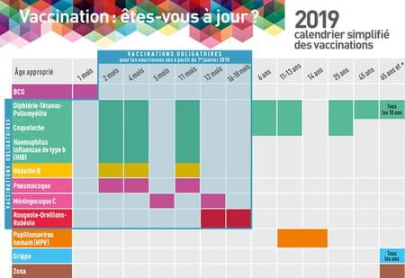 calendrier 2019 vaccin enfant