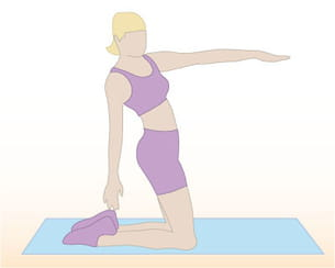 la rotation du buste permet de faire travailler les obliques de l'abdomen