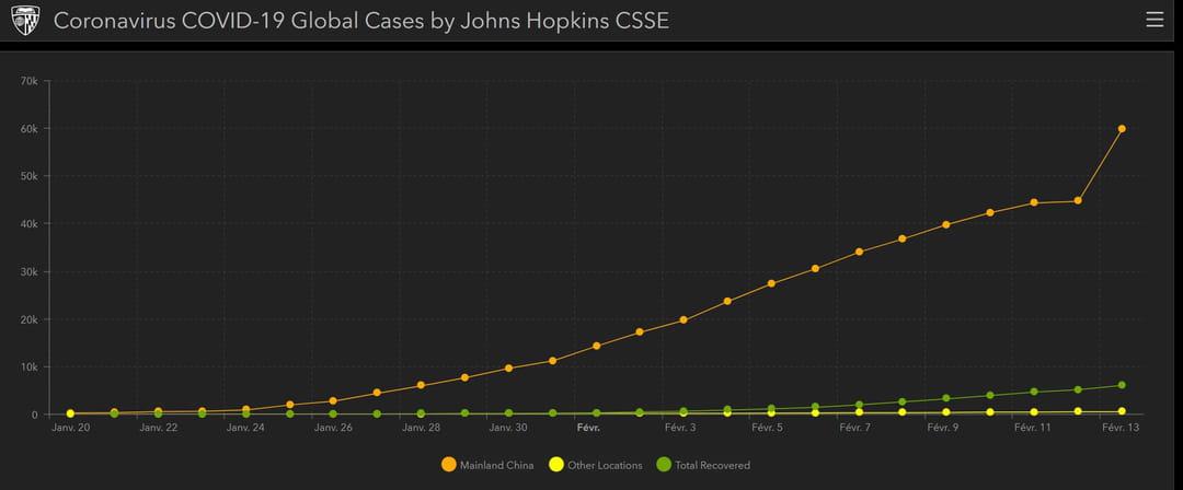 Coronavirus, la carte et sa dangerosité
