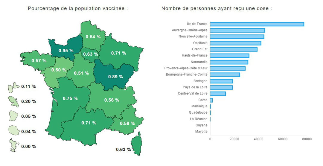 carte taux de vaccination covid région france